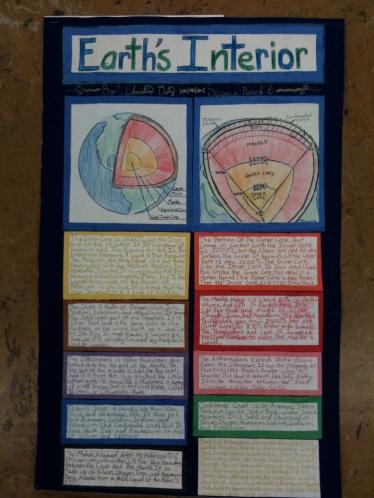 Earth's Interior example 3